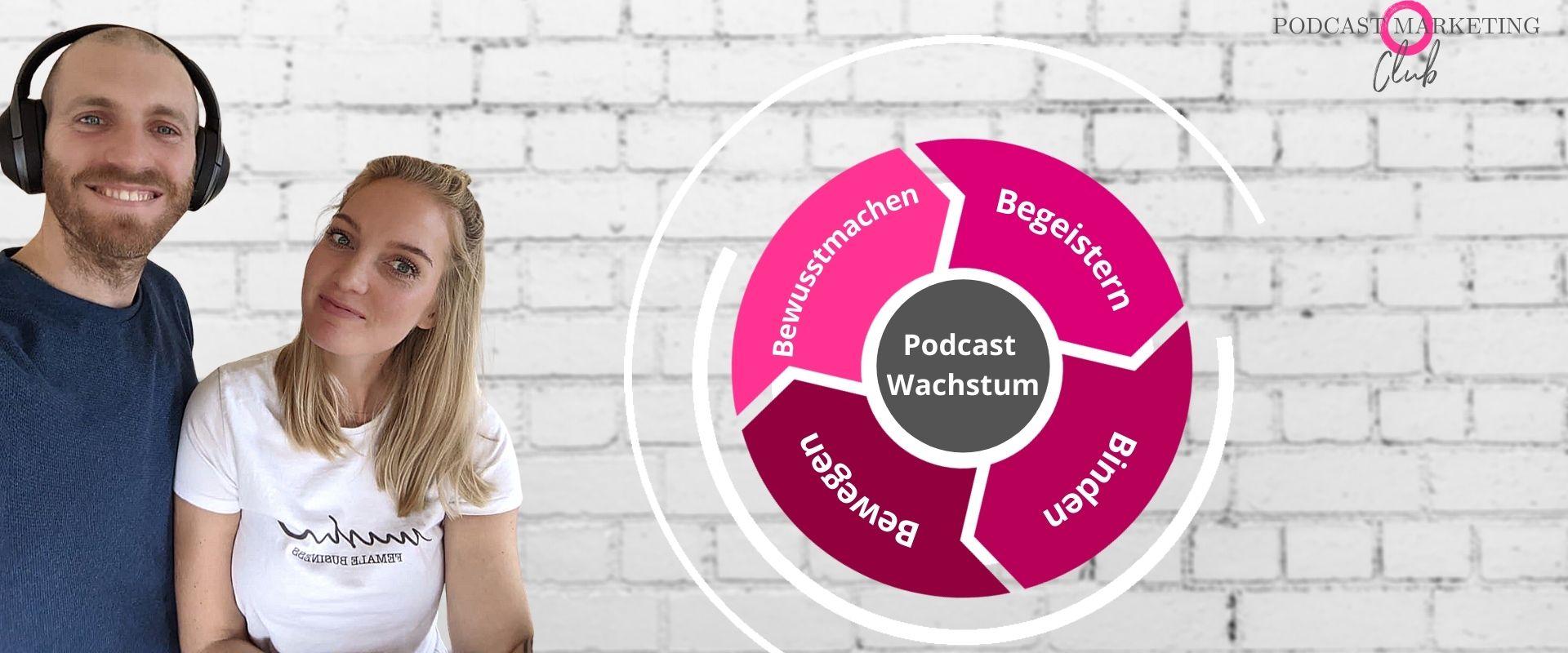 7 richtig clevere Hacks für mehr Podcast Reichweite - mit Michael Asshauer 80